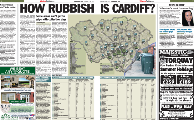 How rubbish is Cardiff? - South Wales Echo